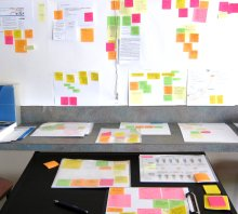 Visual System using PostIts